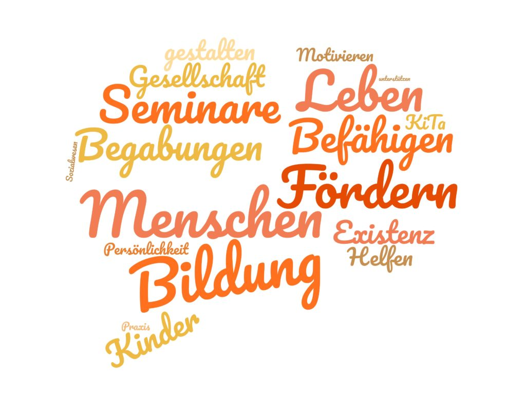 wordcloud11-20_KolpingEssen